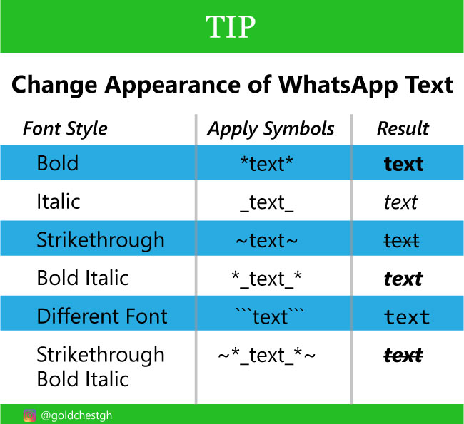 How to Make WhatsApp Text Slanted, Bold and Change Font